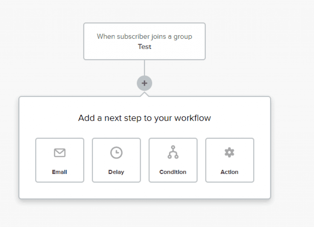 adding an email to your mailerlite workflow